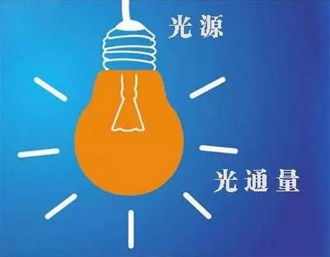 LED灯饰批发
